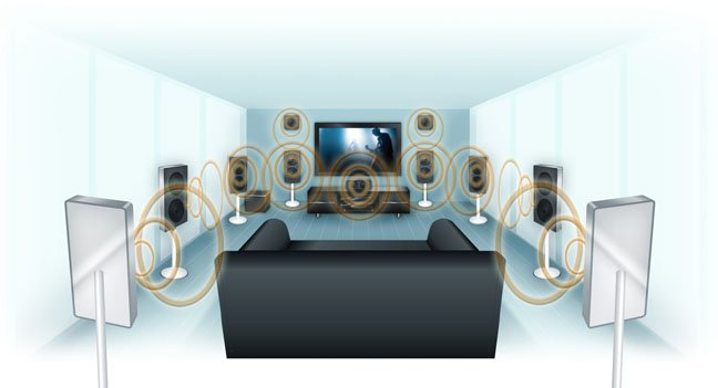 DTS:X multichannel audio speaker array
