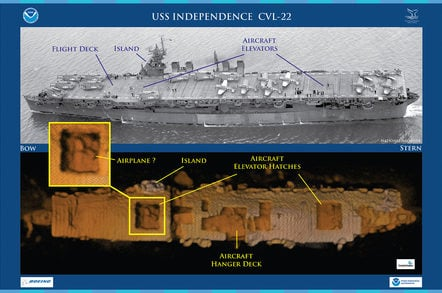 USS independence then and now