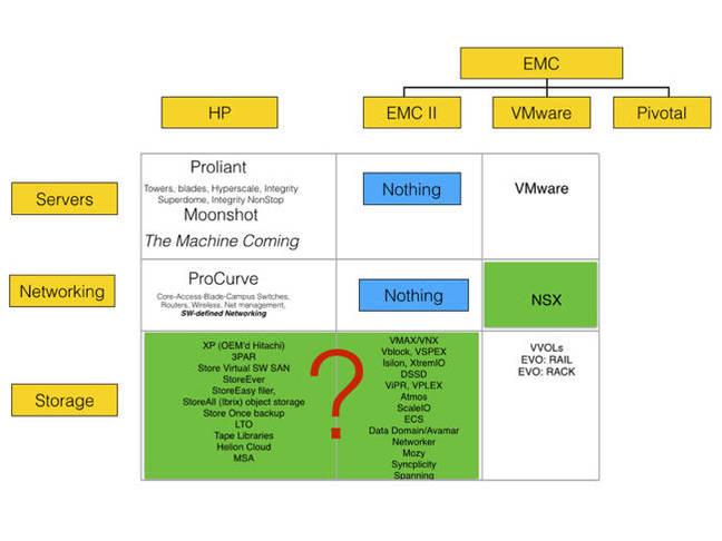 EMC_HP_merger