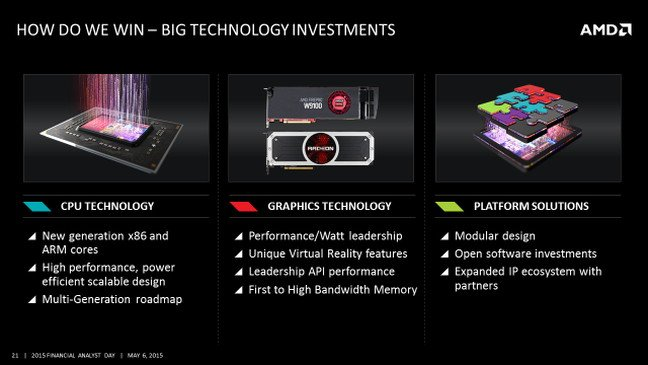 Slide showing how AMD plans to gain market share in 2015 and beyond