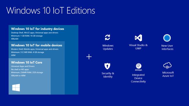 Windows 10 IoT Editions