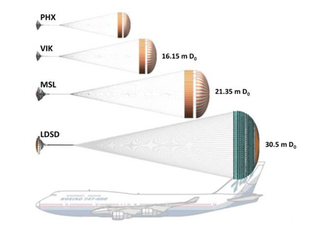 NASA's probe parachutes