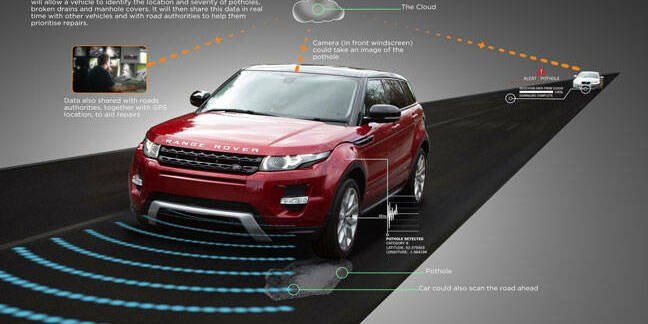Range Rover uses cameras and suspension monotoring to advise other traffic of potholes