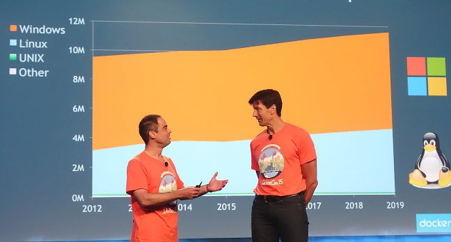 Scott Johnson and Mark Russinovich at DockerCon 2015