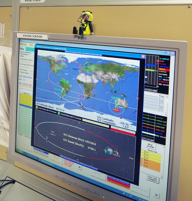 Our Playmonaut atop a monitor in the XMM-Newton control room