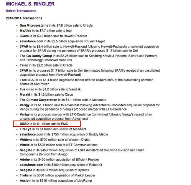 Michael_Ringler_transactions