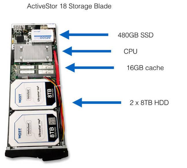 Panasas_ActiveStor_18_storage_blade