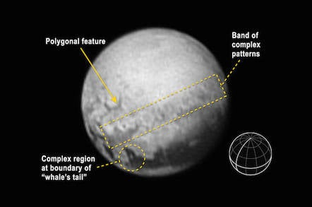 An annotated version indicates features described in the text, and includes a reference globe showing Pluto's orientation in the image, with the equator and central meridian in bold. Pic credit: NASA