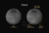 Chasms, craters, and a dark north polar region are revealed in this image of Pluto's largest moon Charon taken by New Horizons on July 11, 2015. The annotated version includes a diagram showing Charon's north pole, equator, and central meridian, with the features highlighted. Credits: NASA/JHUAPL/SWRI