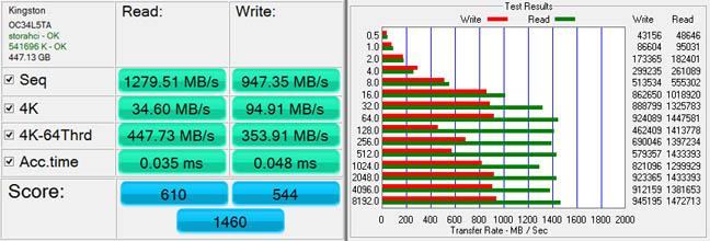 Kingston HyperX Predator 480GB HHHL PCIe SSD AS SSD and ATTO test results