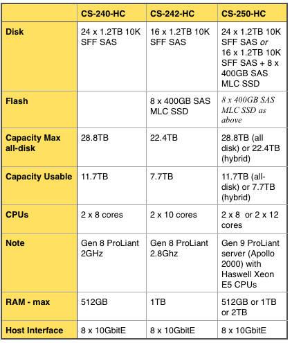 HP_CS_250_HC_new