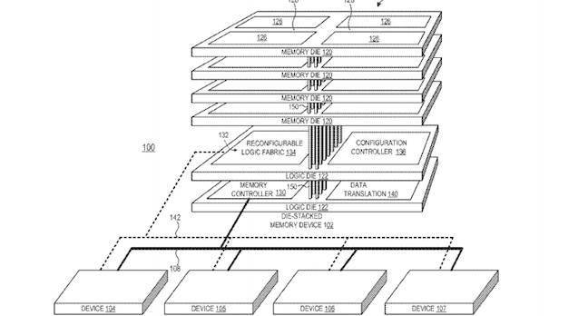 AMD patent filing hints at FPGA plans in the pipeline