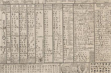 Orbis_eruditi_alphabet_translation_648