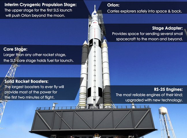 NASA overview of the SLS vehicle