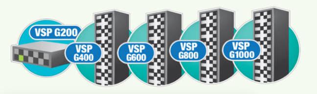 HDS-VSP_range