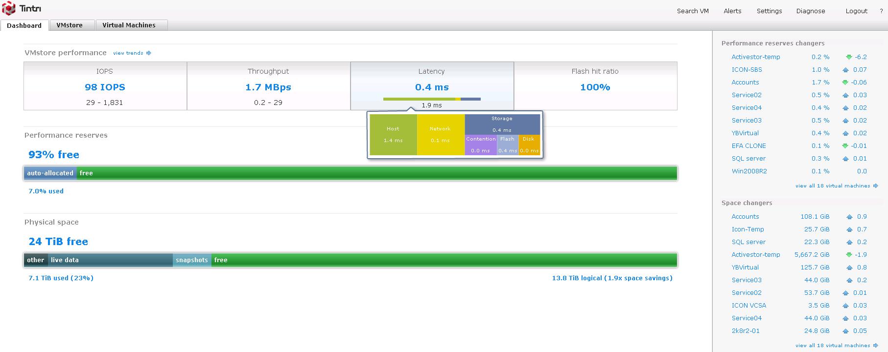 Tintri T850 UI latency explainer