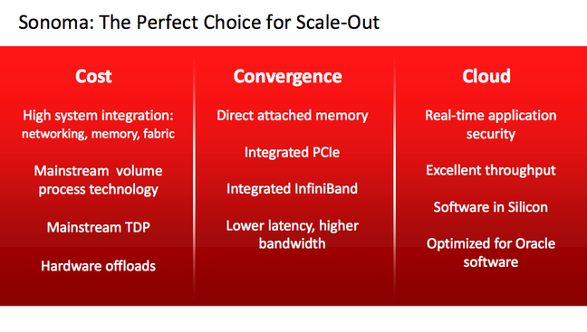 Blueprints revealed: Oracle crams Sparc M7 and InfiniBand into