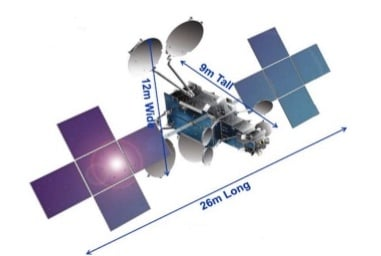 NBN SkyMuster satellite dimensions