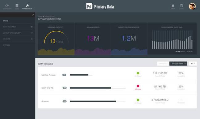 DataSphere mult-vendor screen