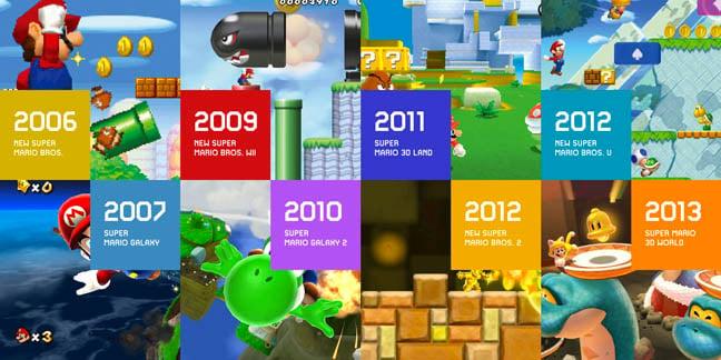 Super Mario Brothers timeline 2