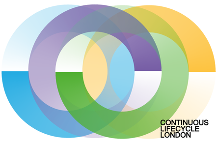 Continuous Lifecycle London 2016 logo