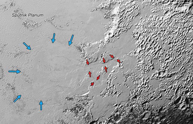 Pluto's Sputnik Planum