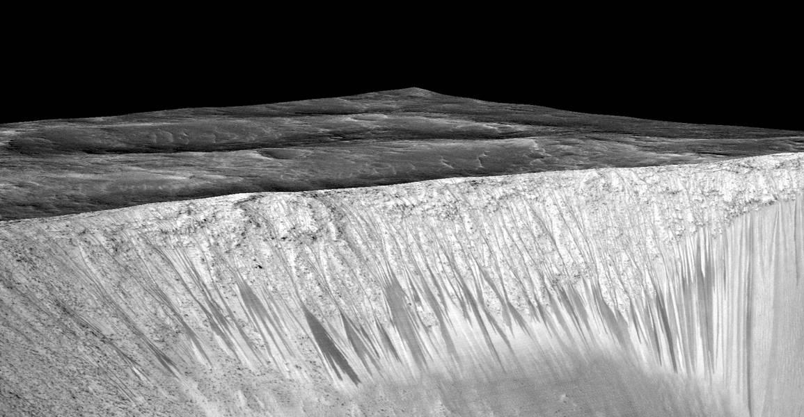 Martian gullies