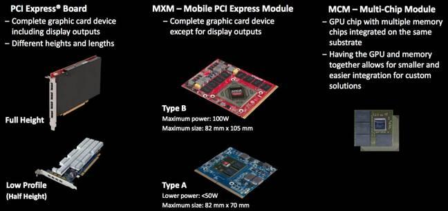 AMD embedded form factors