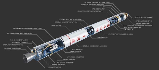 Graphic of the Moonspike rocket