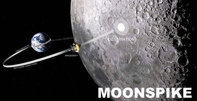 Graphic showing the Moonspike spacecraft travelling to the Moon