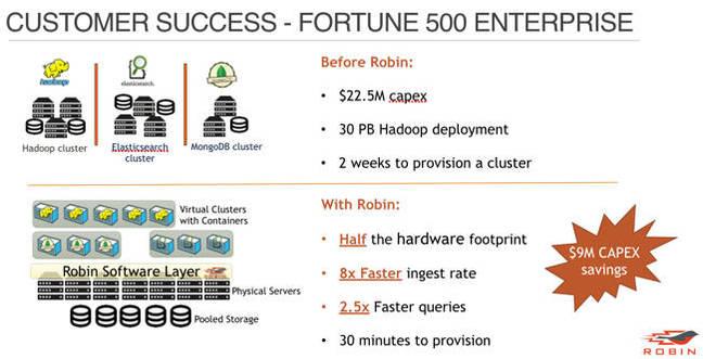 Robin_customer_1