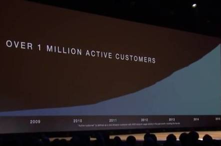 AWS Senor VP Andy Jassy shows off web services growth