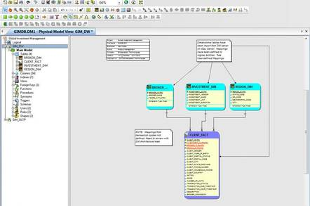 ER/Studio, one of Embarcadero's database tools