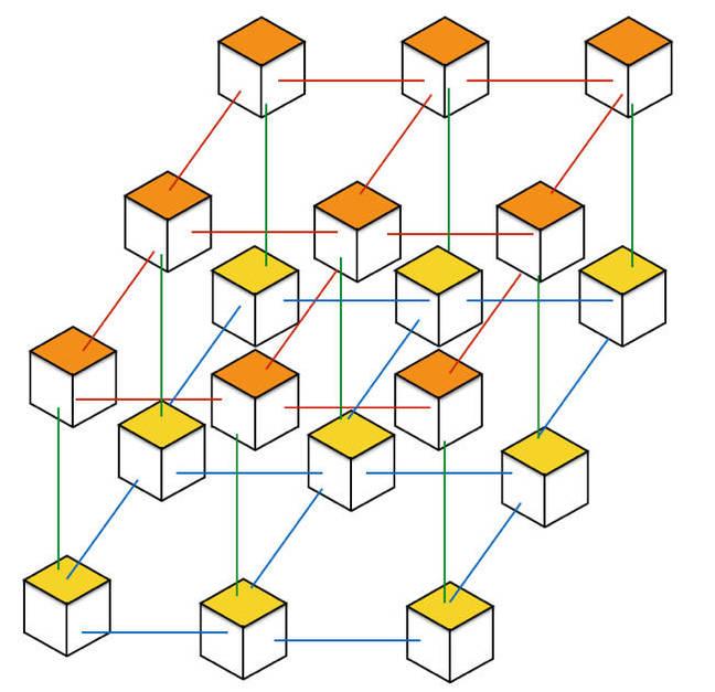 2_layer_3_x_3_Grid