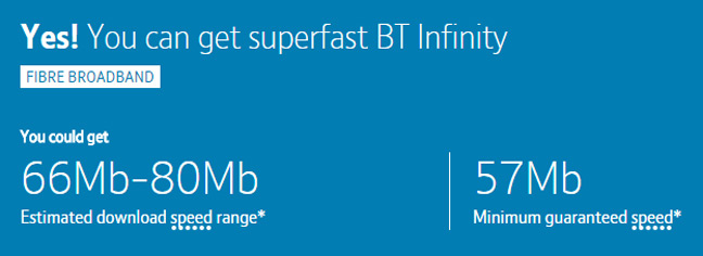 BT's estimated speed for broadband at the same Essex postcode