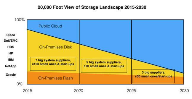 Storage_landscape_20K