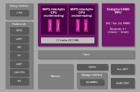 Block diagram for the forthcoming Creator Ci40 board