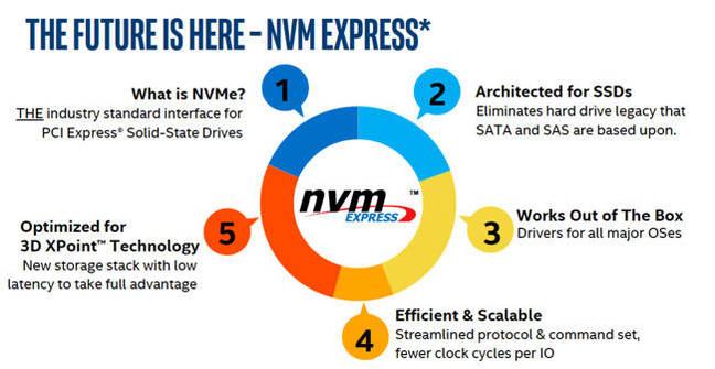 Intel_NVMe_1