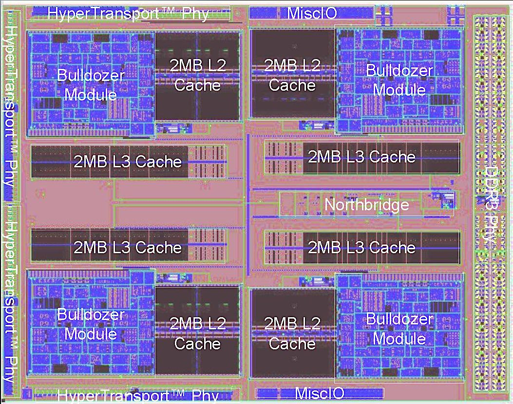 AMD sued: Number of Bulldozer cores in its chips is a lie