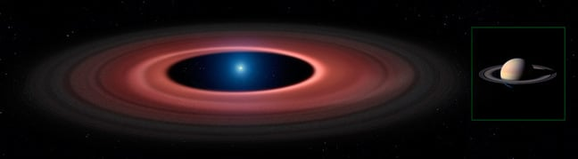 The white dwarf rings and Saturn compared