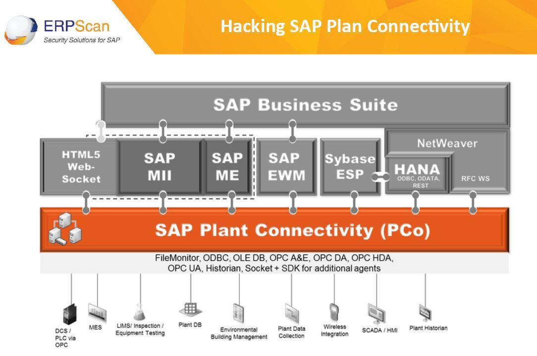 SAP attack flow