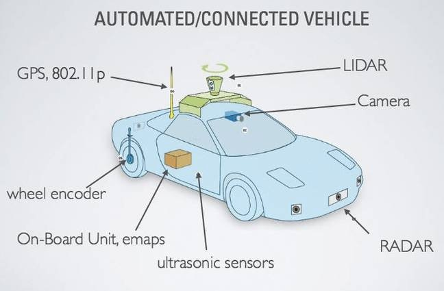 Connected Smart Cars Are Easily Trackable Warns Infosec