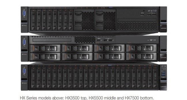 Lenovo's HX series of hyperconverged appliances