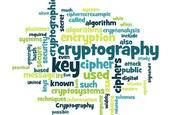 Encryption word cloud
