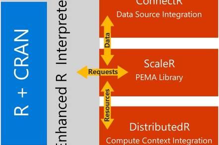 R Server architecture diagram