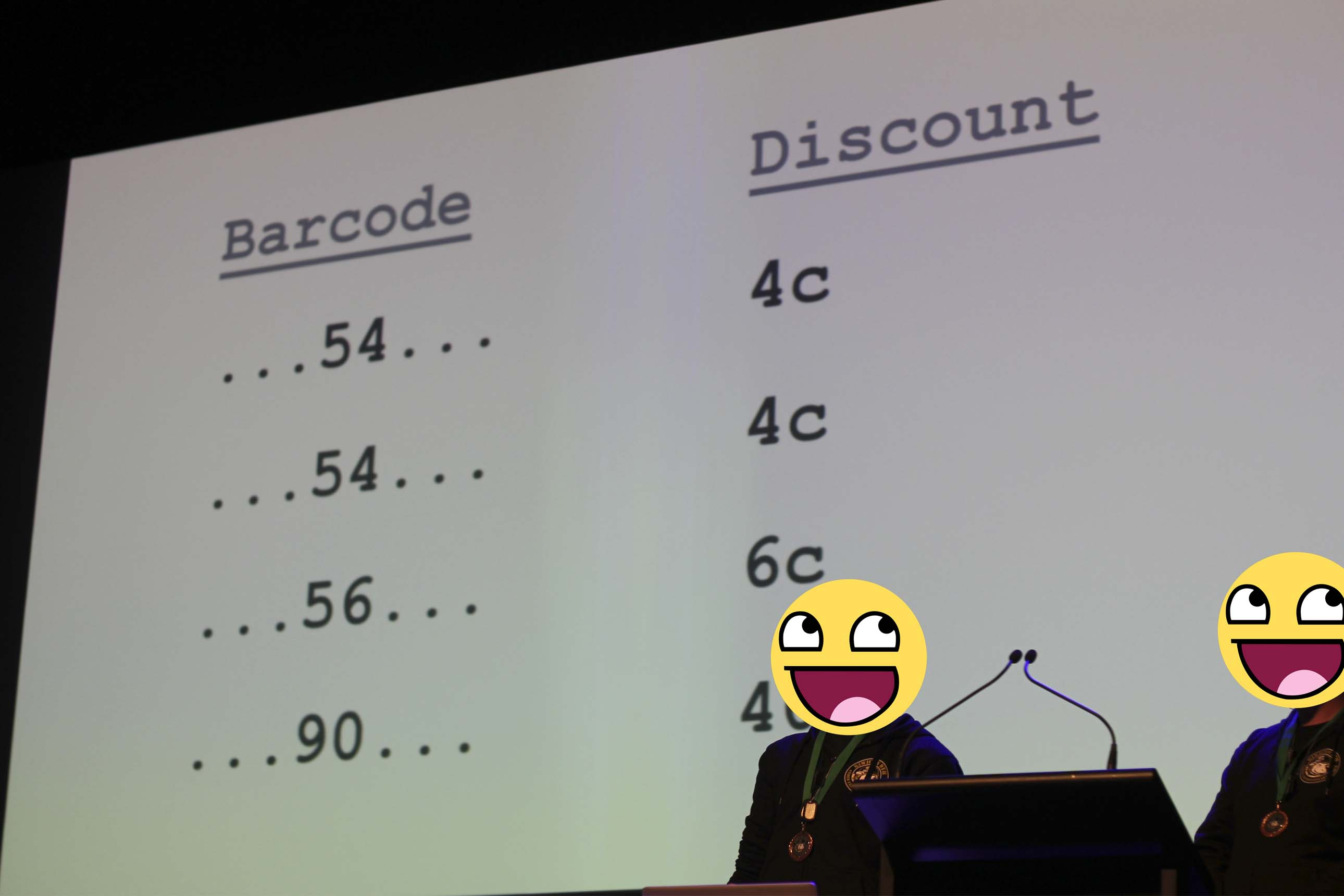How the algorithm relates to discounts.
