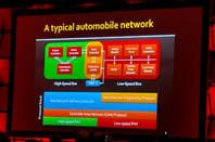 Car network architecture