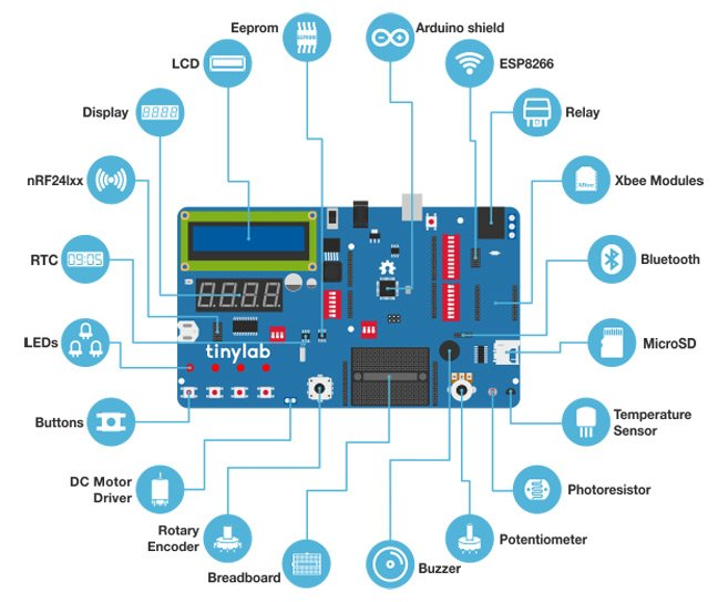 Getting Started with Arduino, 2nd Edition - HONF-LAB