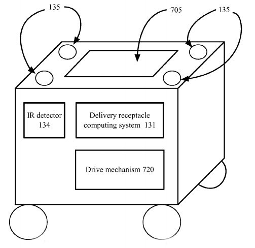 The patent sketch of Google's mobile delivery receptacle