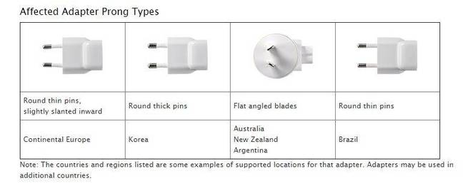 Apple recalled plugs